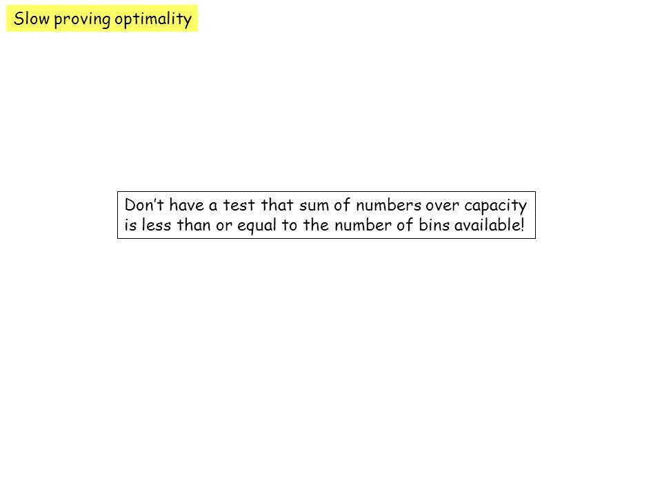 Slow proving optimality