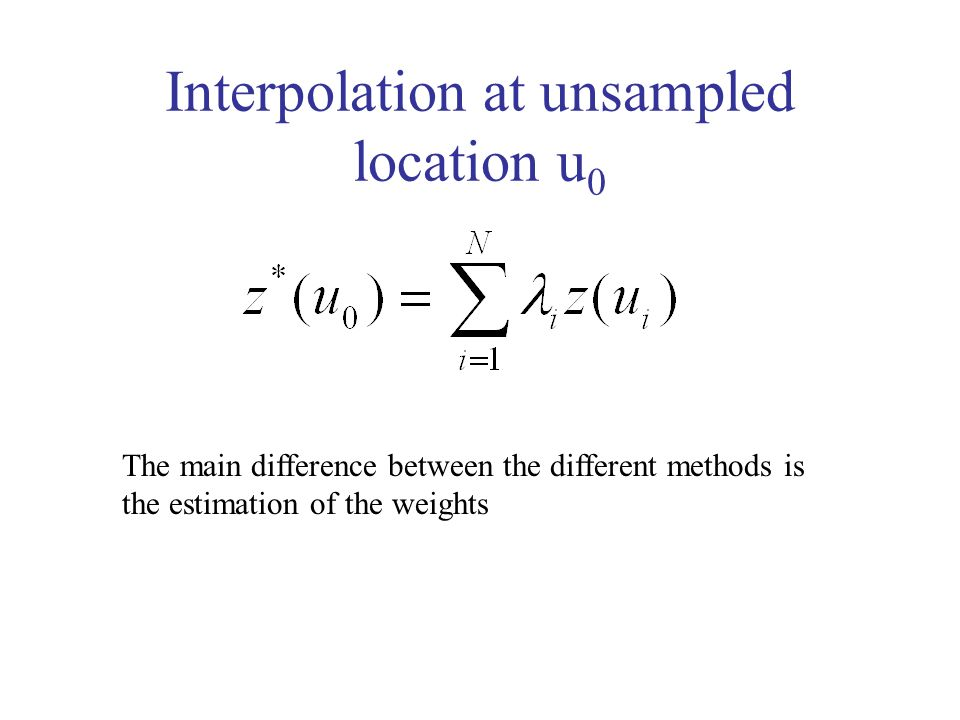 Interpolation at unsampled location u0