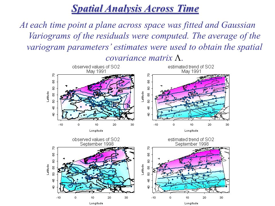 Spatial Analysis Across Time