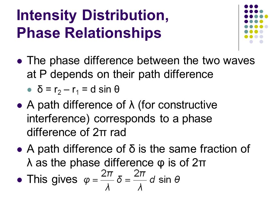 path difference and phase relation relationship