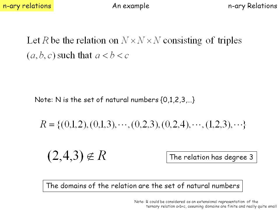 Note: N is the set of natural numbers {0,1,2,3,…}