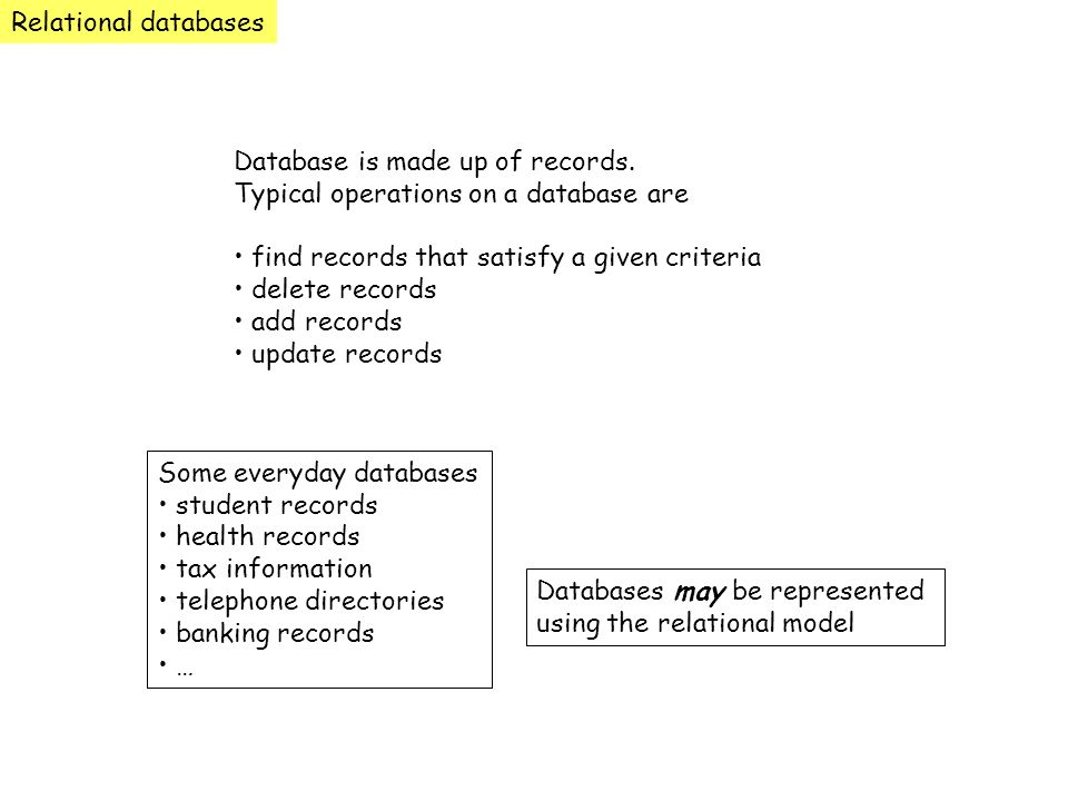 Relational databases Database is made up of records. Typical operations on a database are. find records that satisfy a given criteria.