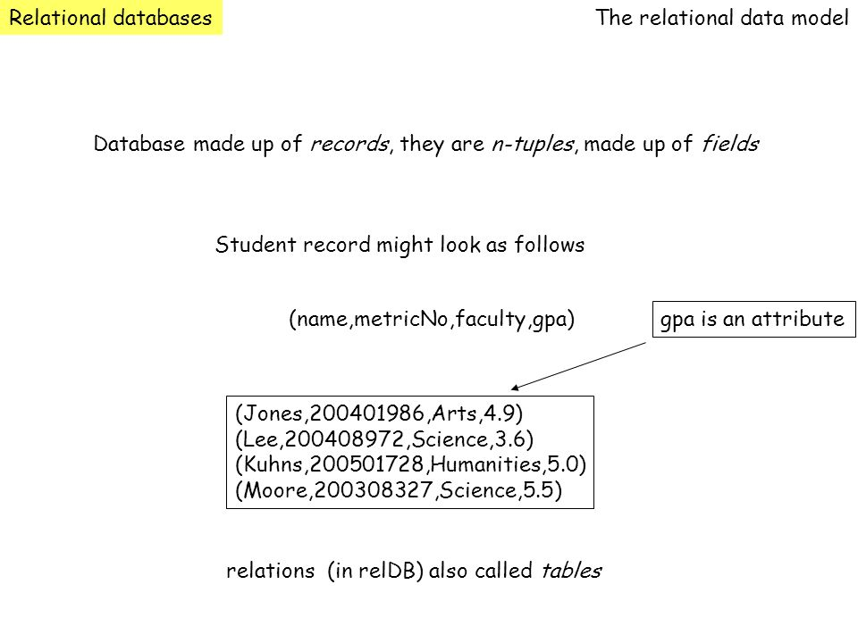 Relational databasesThe relational data model. Database made up of records, they are n-tuples, made up of fields.