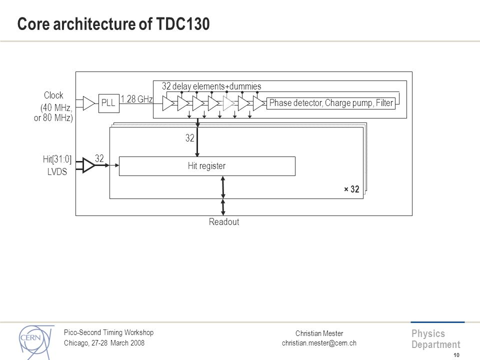 Core architecture of TDC130