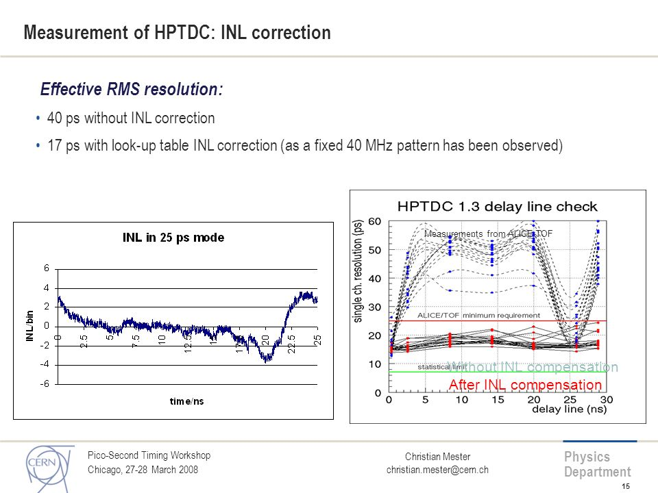Measurement of HPTDC: INL correction