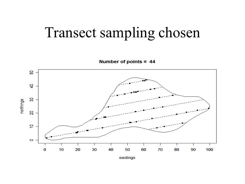 Transect sampling chosen