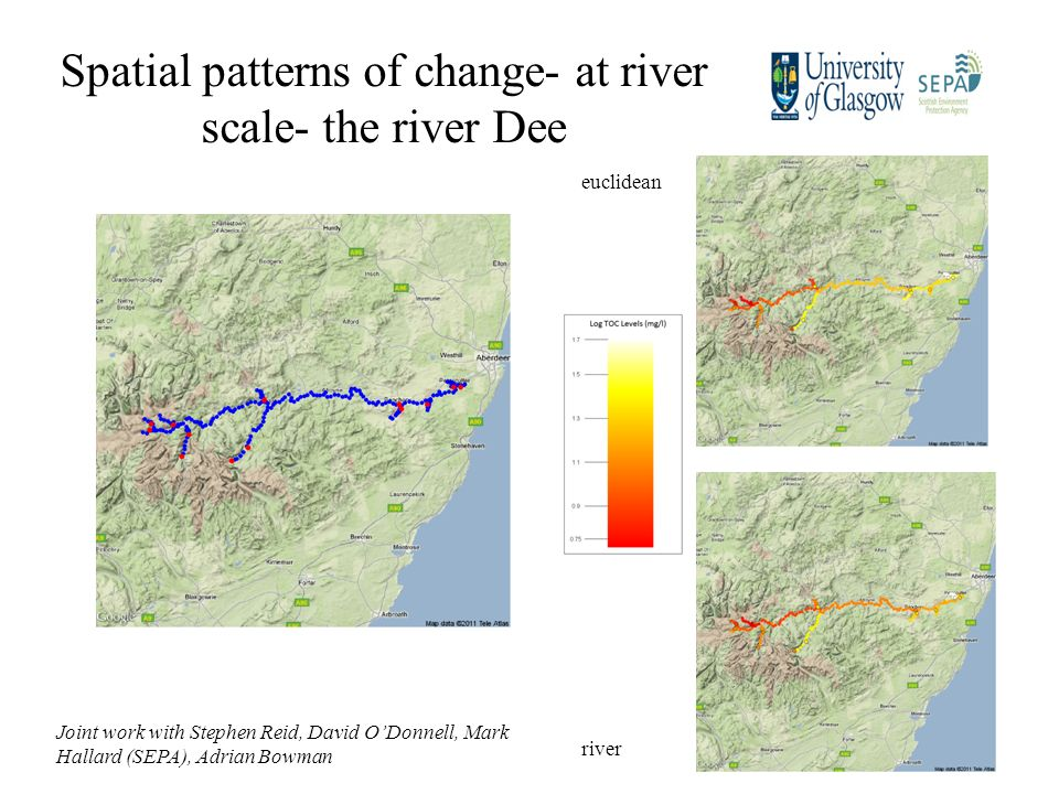 Spatial patterns of change- at river scale- the river Dee