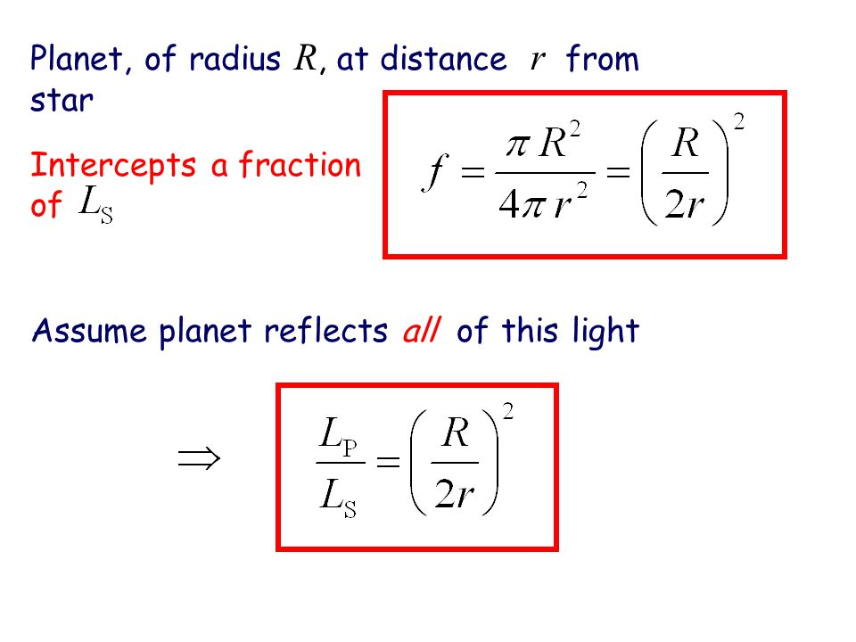 Planet, of radius R, at distance r from star