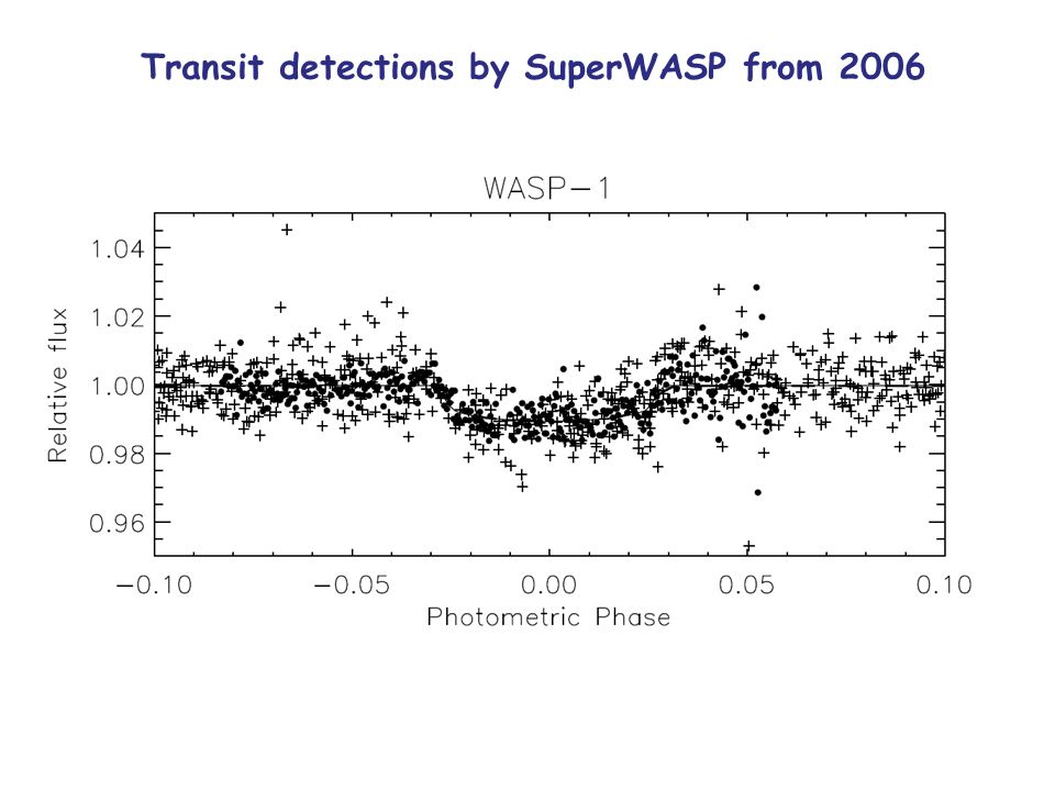 Transit detections by SuperWASP from 2006