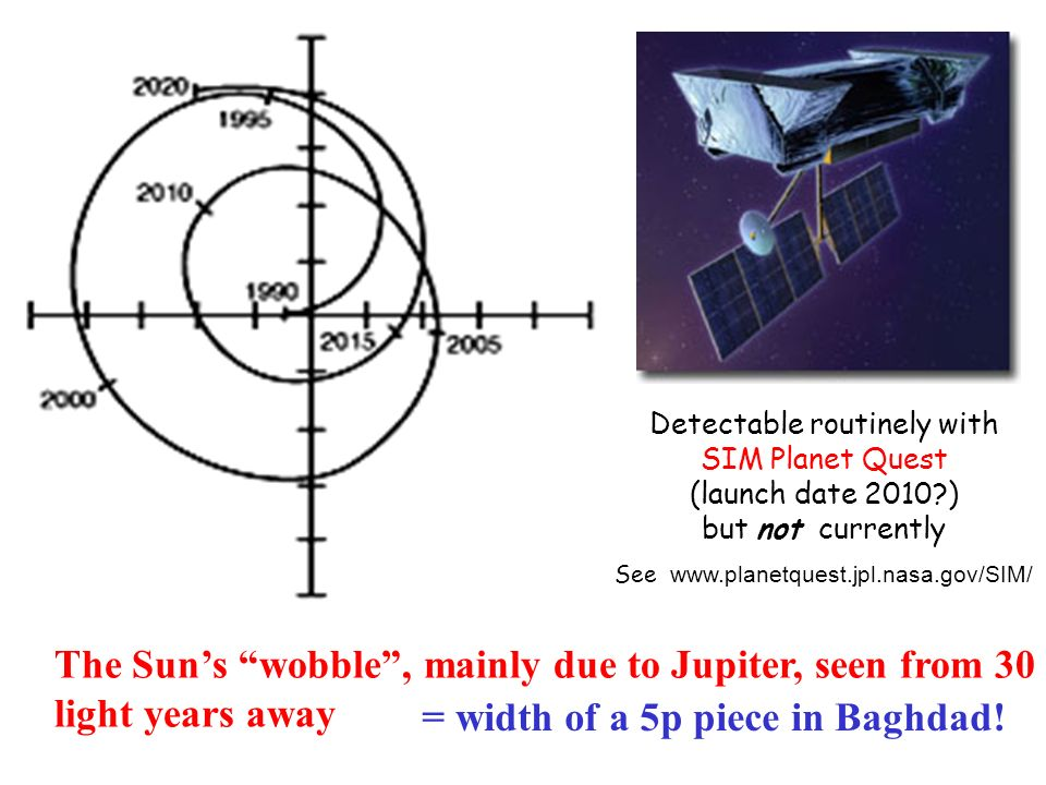 = width of a 5p piece in Baghdad!