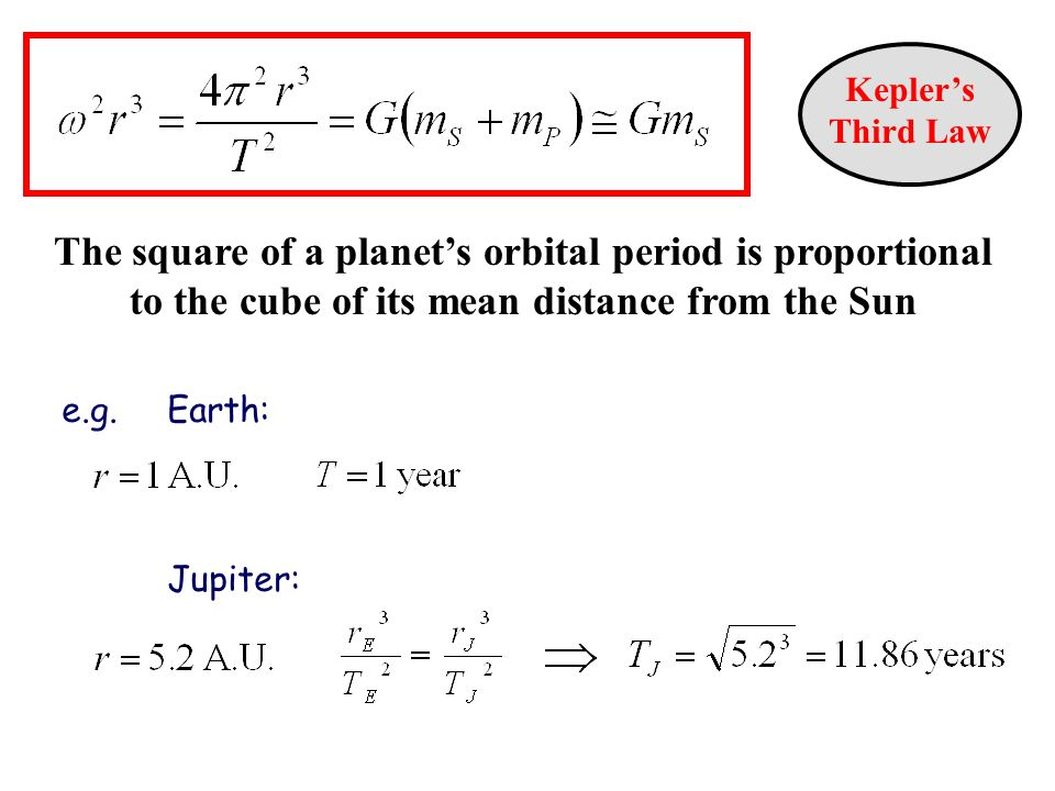 The square of a planet's orbital period is proportional