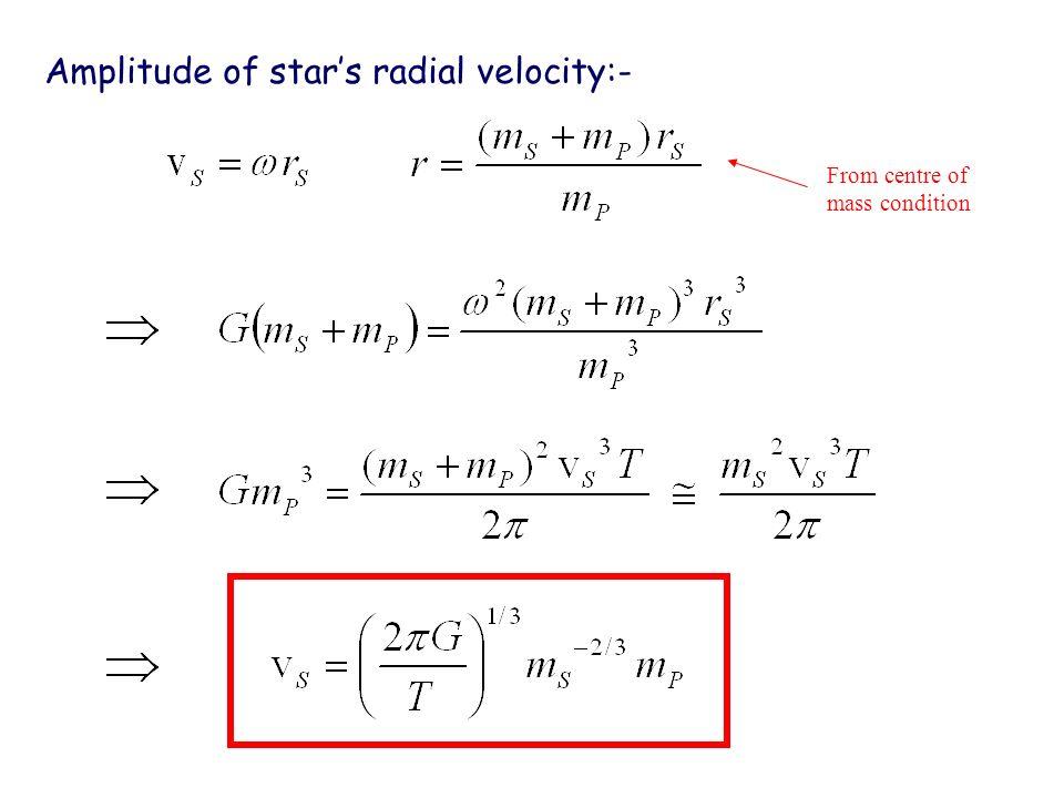Amplitude of star's radial velocity:-