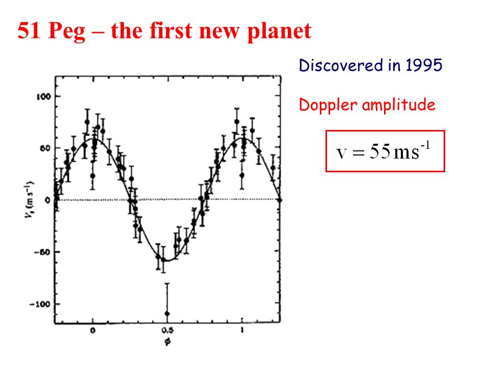 51 Peg – the first new planet