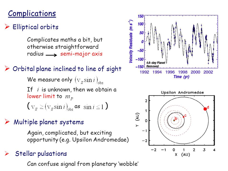 ( as ) Complications Elliptical orbits Complicates maths a bit, but