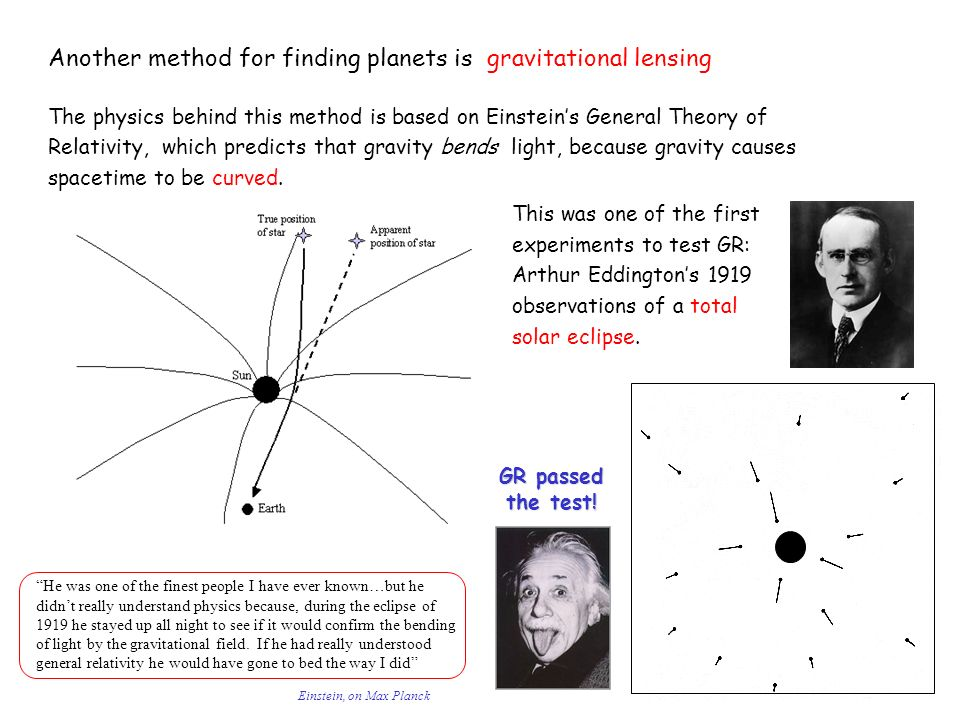 Another method for finding planets is gravitational lensing