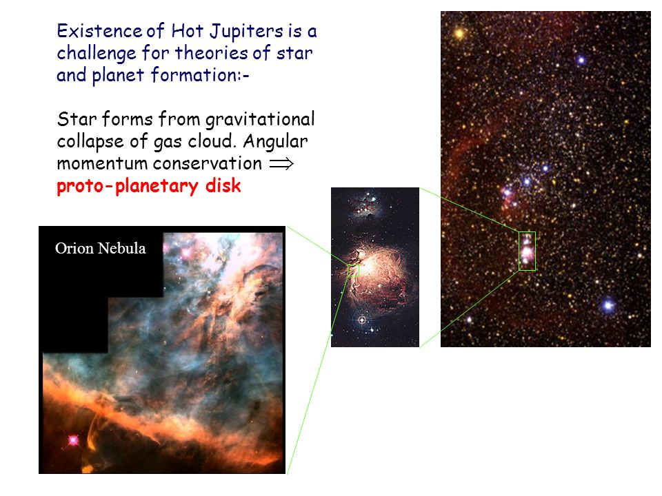 Existence of Hot Jupiters is a challenge for theories of star and planet formation:-
