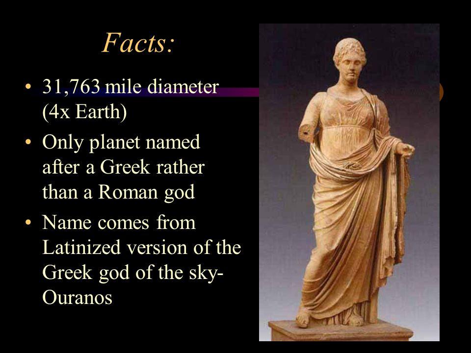 Uranus Roman God URANUS. - ppt video on...
