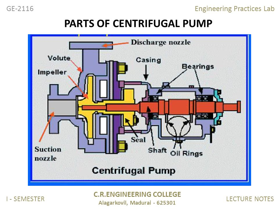 engineering systems and components of centrifuge P&id - piping and instrumentation diagram p&id is a schematic illustration of a functional relationship between piping, instrumentation and system components.