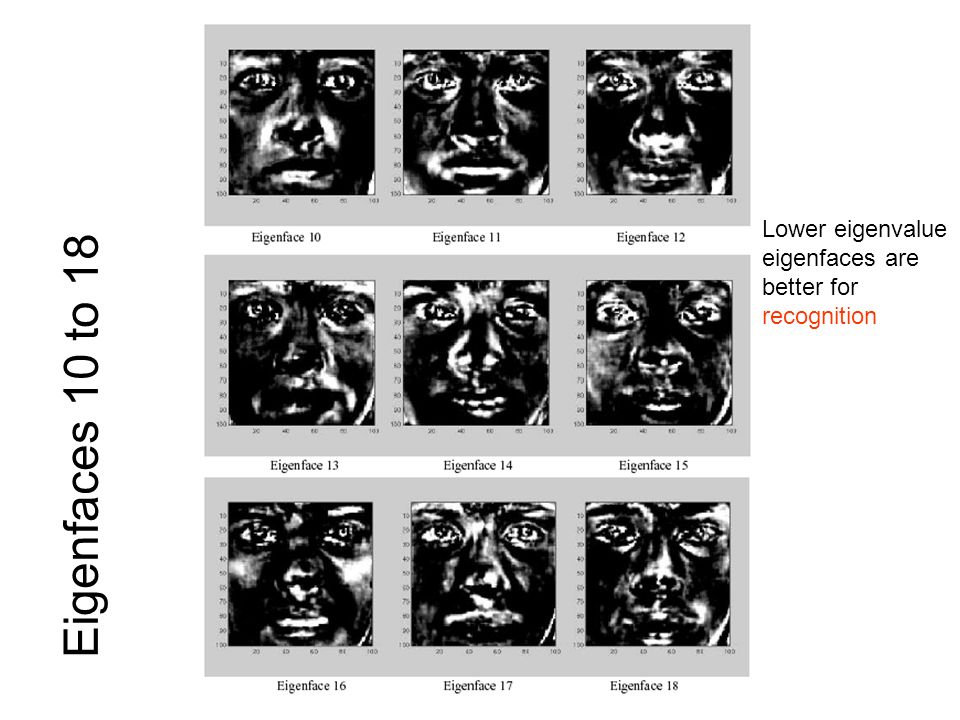 Lower eigenvalue eigenfaces are better for recognition