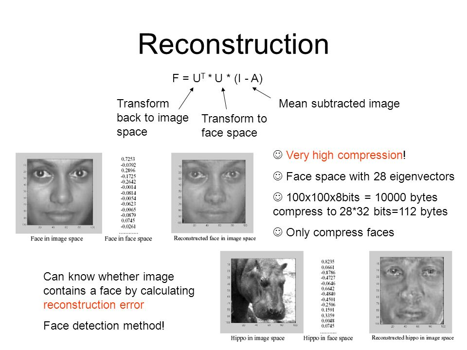 Reconstruction F = UT * U * (I - A) Transform back to image space