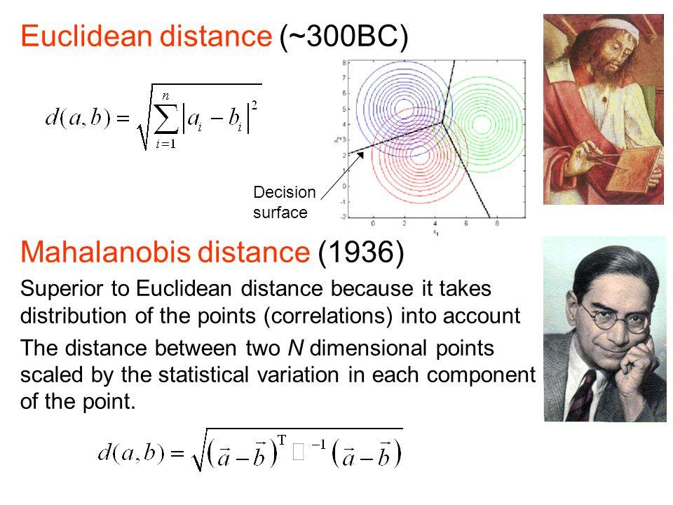 Euclidean distance (~300BC)