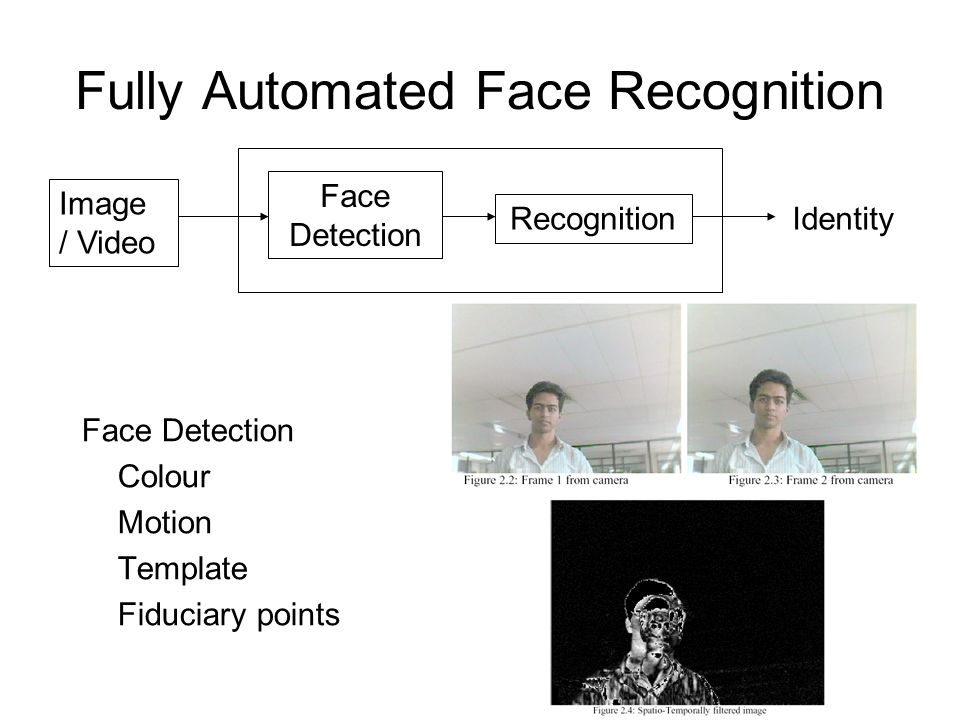 Fully Automated Face Recognition