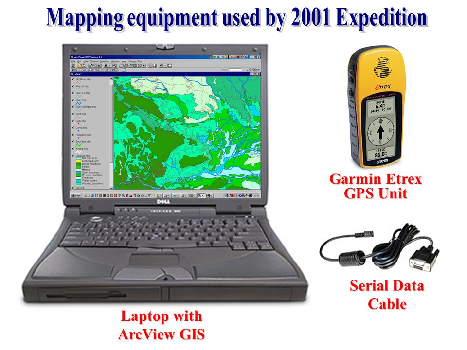 Mapping equipment used by 2001 Expedition Laptop with ArcView GIS