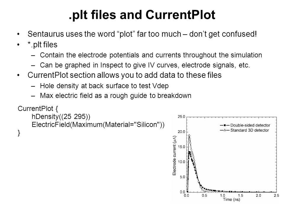 .plt files and CurrentPlot
