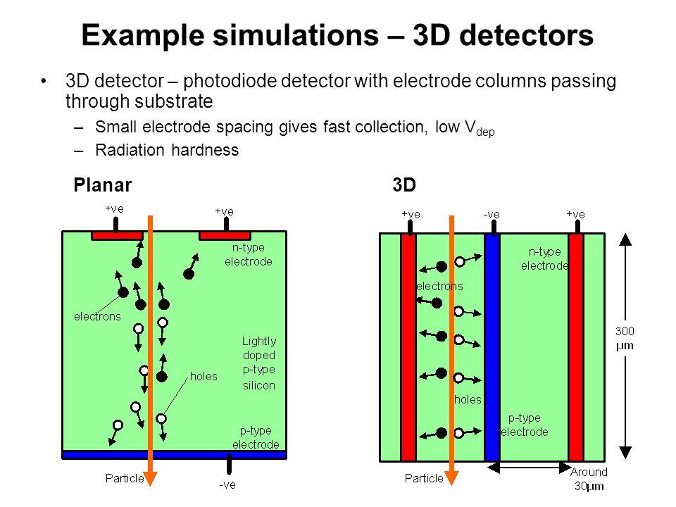 Example simulations – 3D detectors
