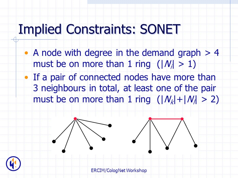 Implied Constraints: SONET