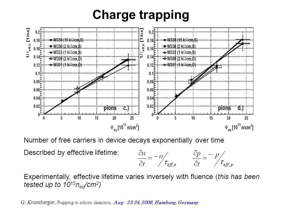 Charge trapping Number of free carriers in device decays exponentially over time. Described by effective lifetime: