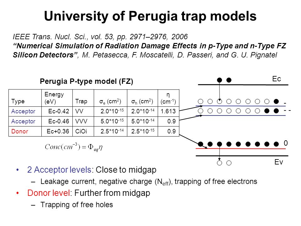 University of Perugia trap models
