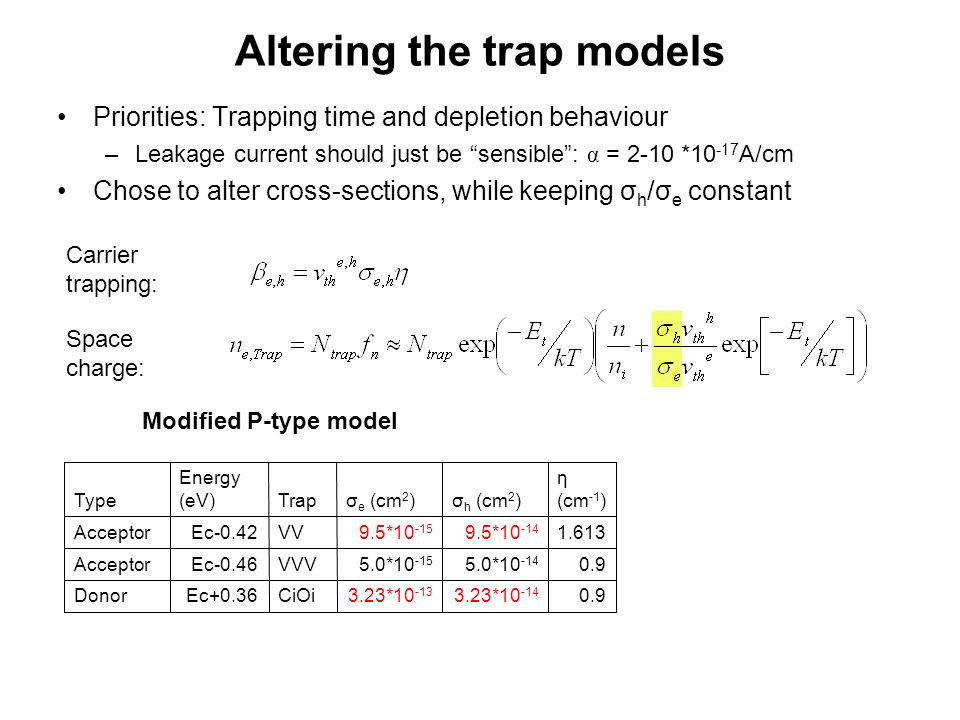 Altering the trap models