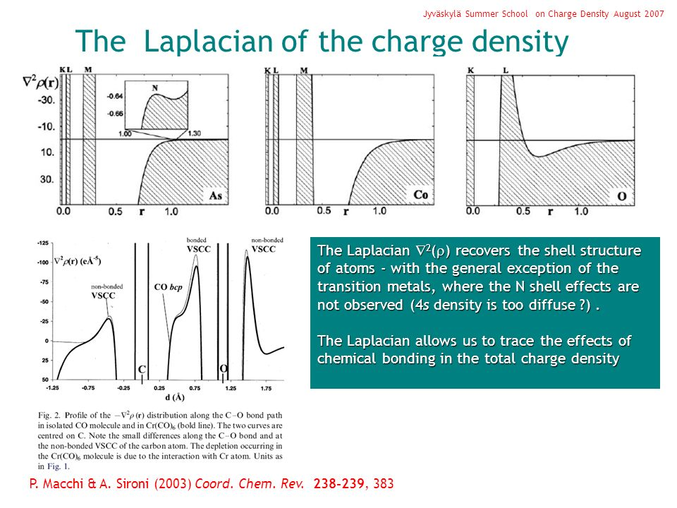 The Laplacian of the charge density