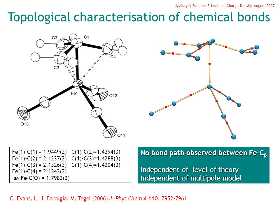 Topological characterisation of chemical bonds