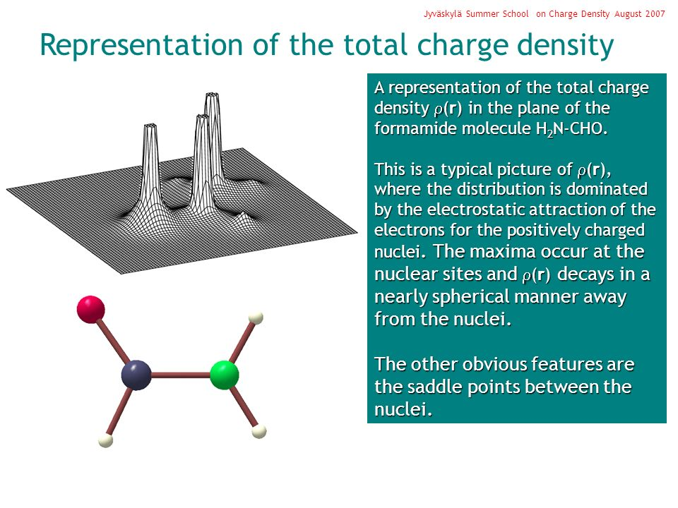 Representation of the total charge density