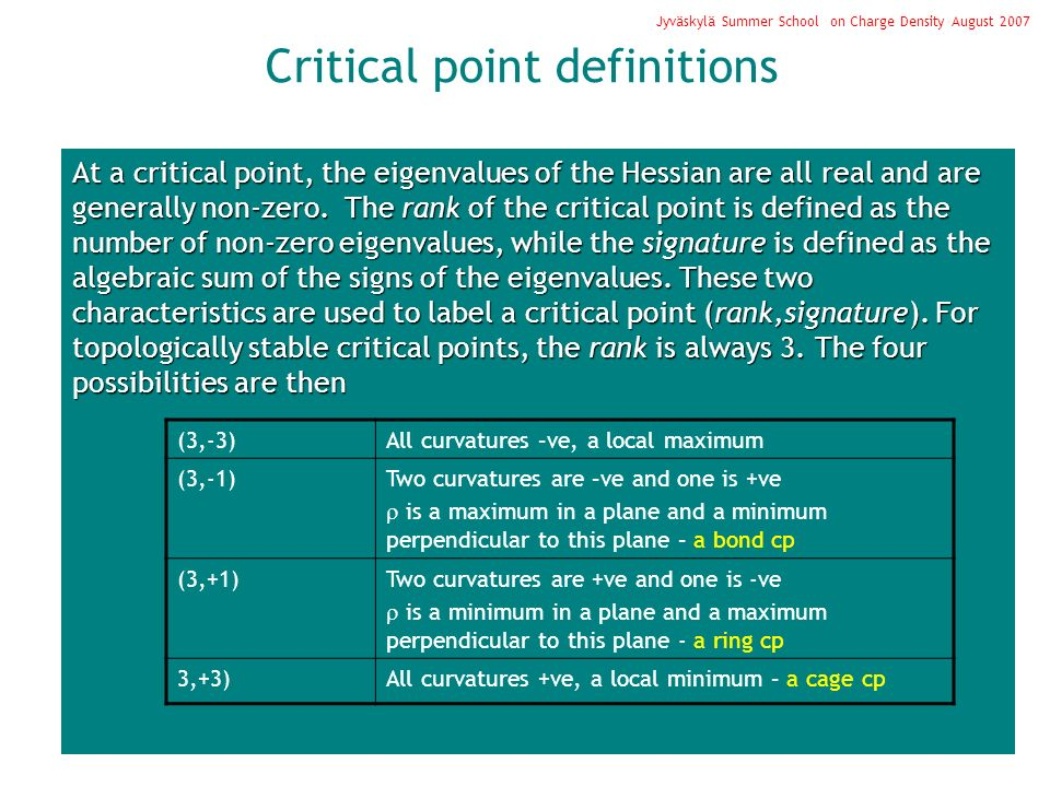 Critical point definitions