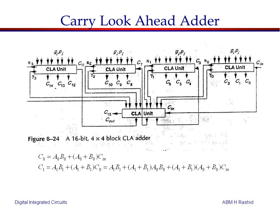 carry lookahead adder - 28 images