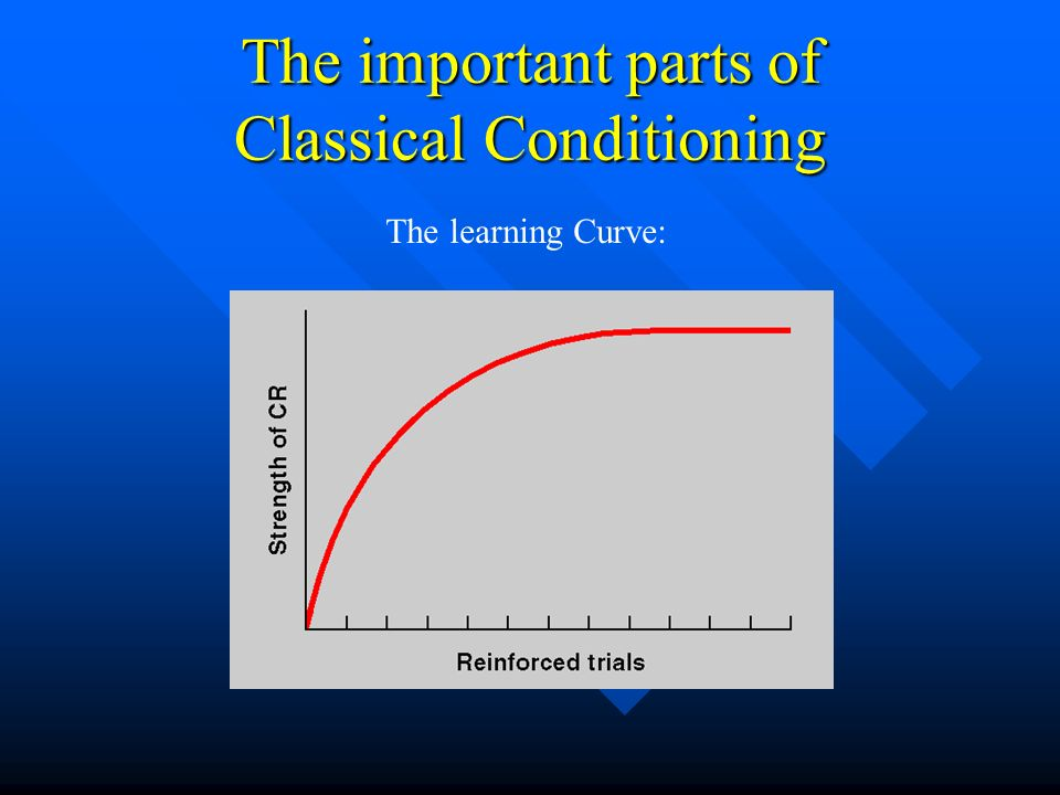 The important parts of Classical Conditioning