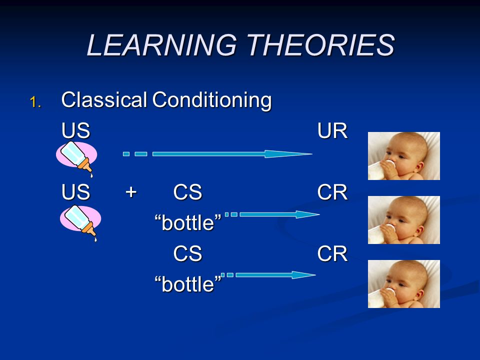 LEARNING THEORIES Classical Conditioning US UR US + CS CR bottle