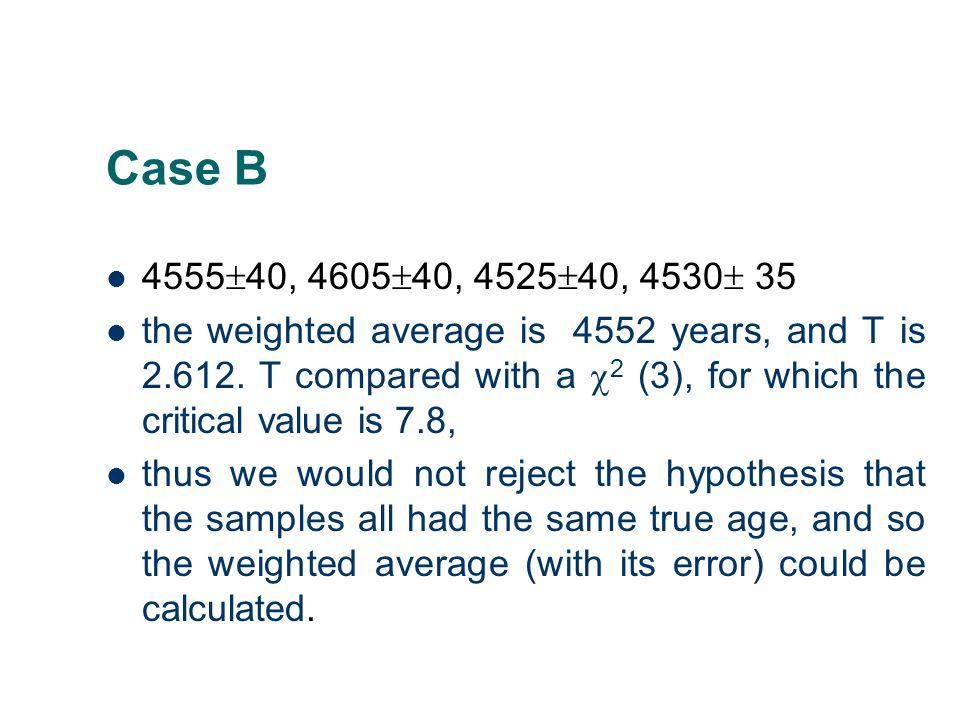 Case B 455540, 460540, 452540, 4530 35.