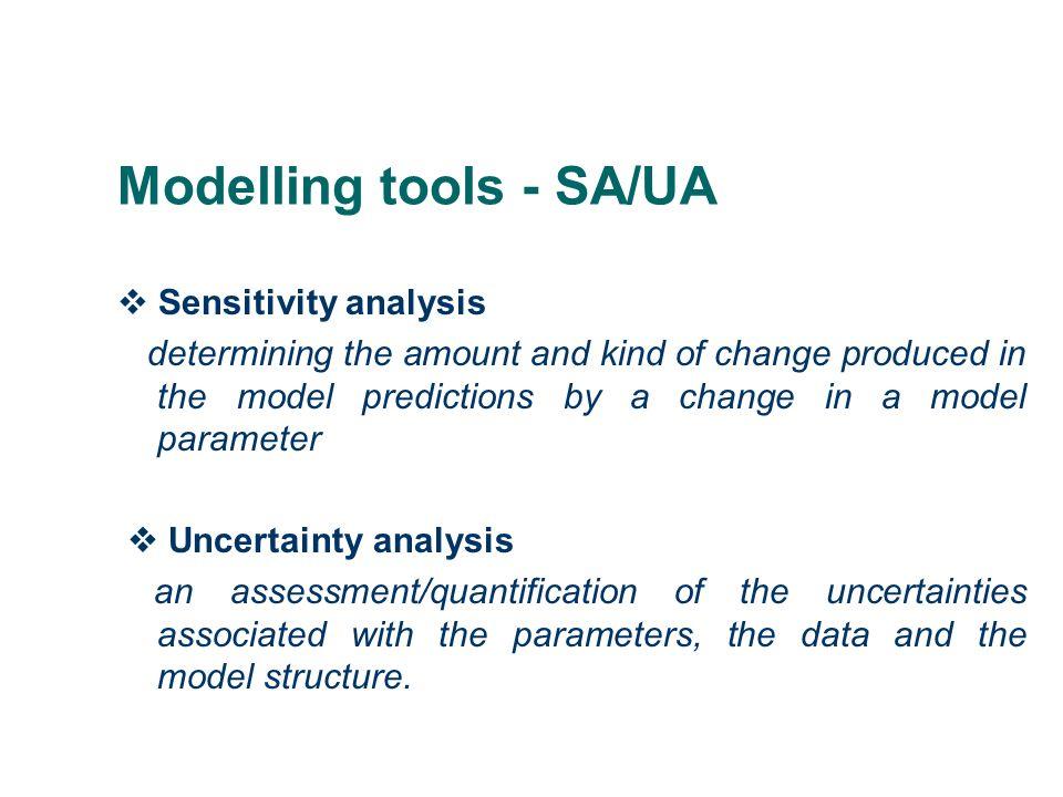 Modelling tools - SA/UA