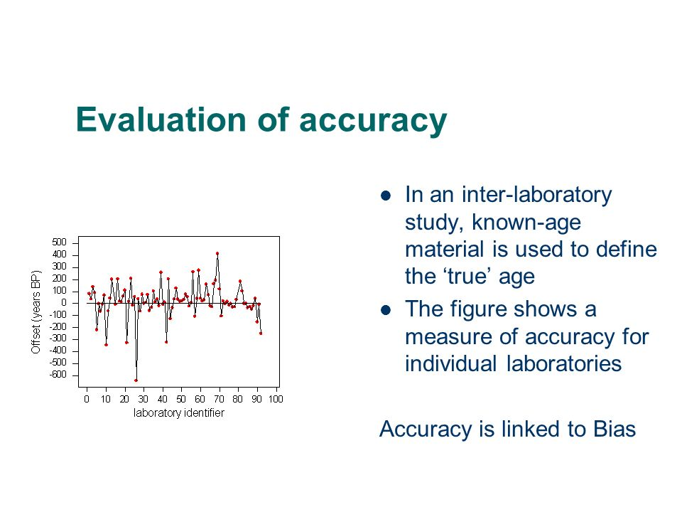 Evaluation of accuracy