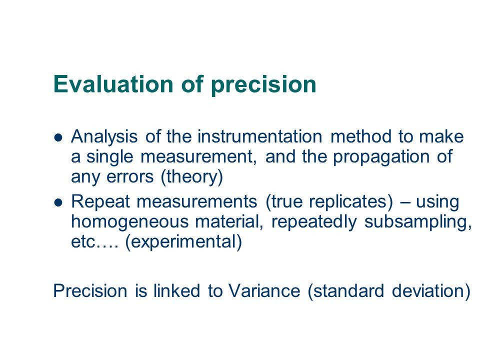 Evaluation of precision