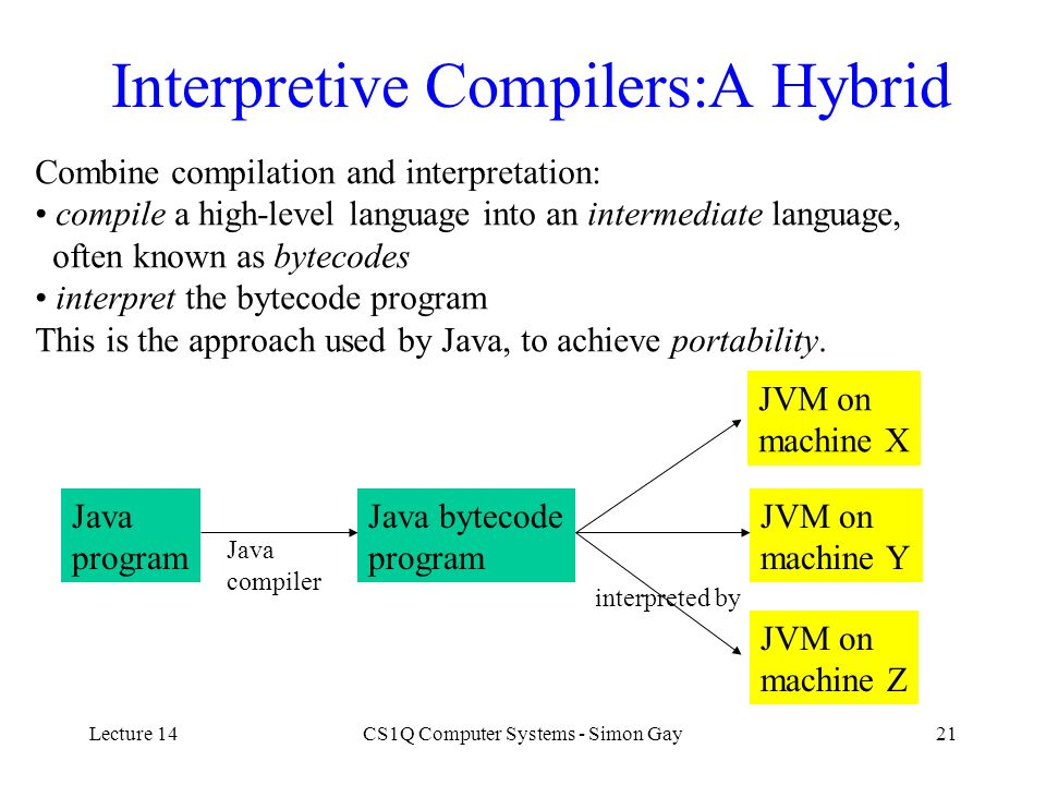 Interpretive Compilers:A Hybrid