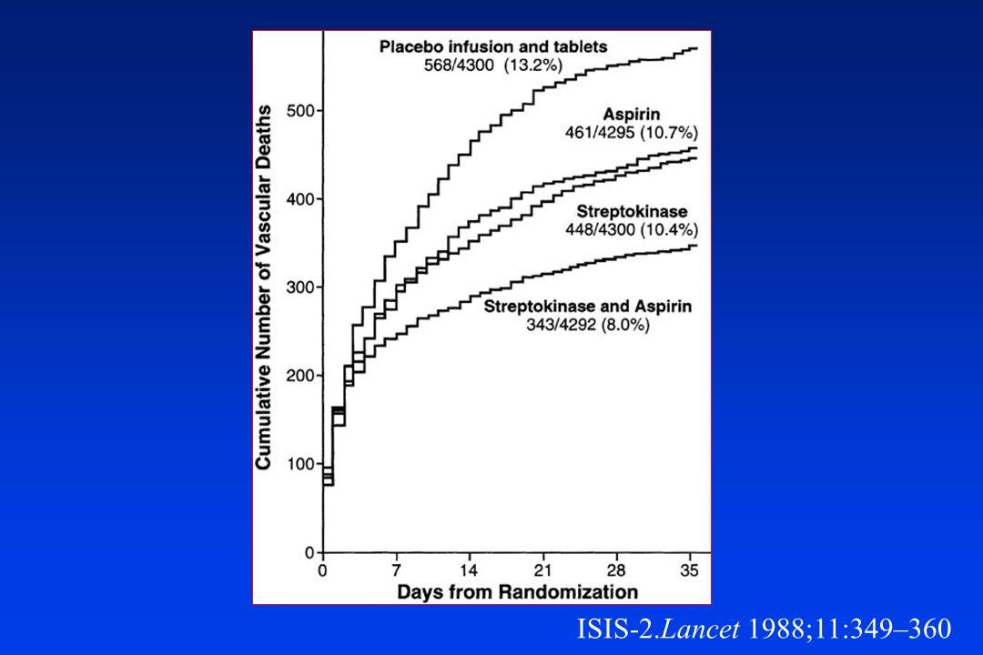 ISIS-2.Lancet 1988;11:349–360