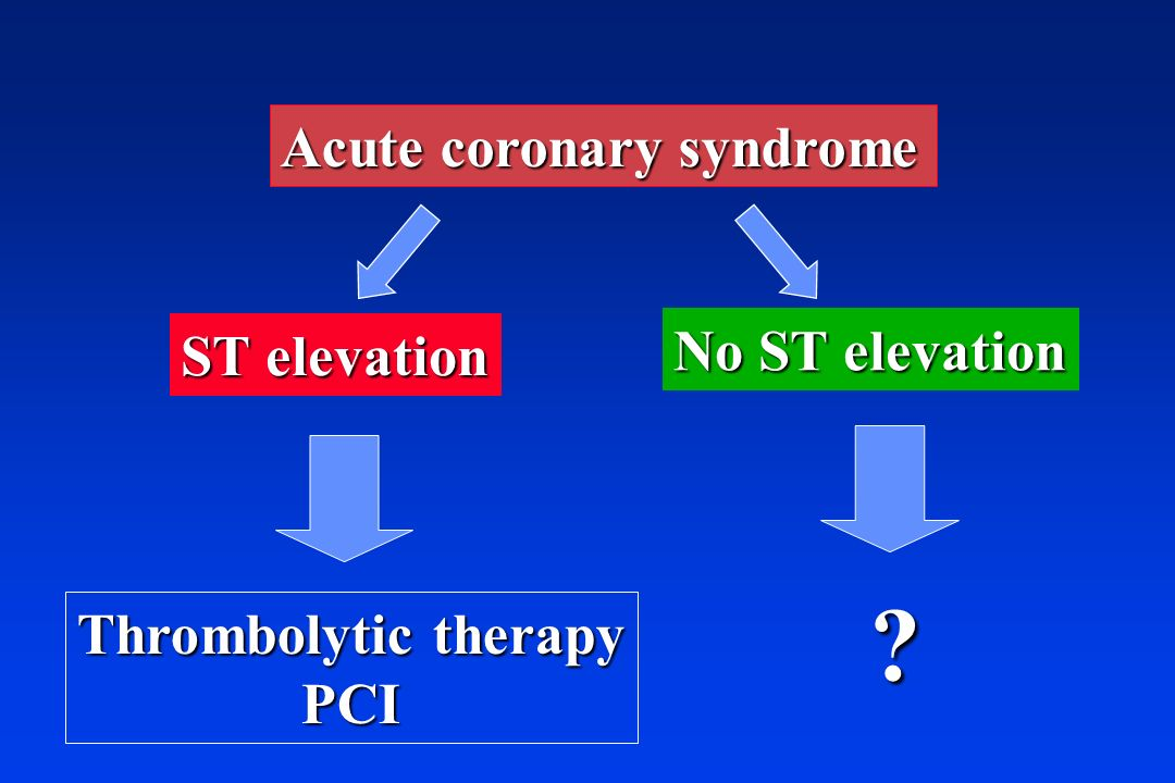 Acute coronary syndrome No ST elevation ST elevation