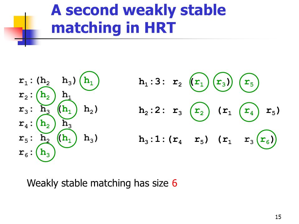 A second weakly stable matching in HRT
