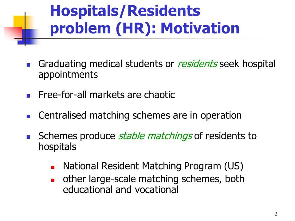 Hospitals/Residents problem (HR): Motivation