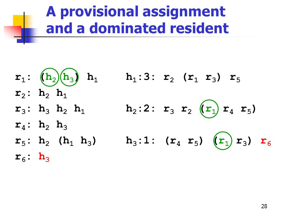 A provisional assignment and a dominated resident